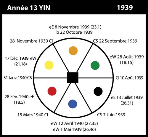 13-1939-annee13-yin