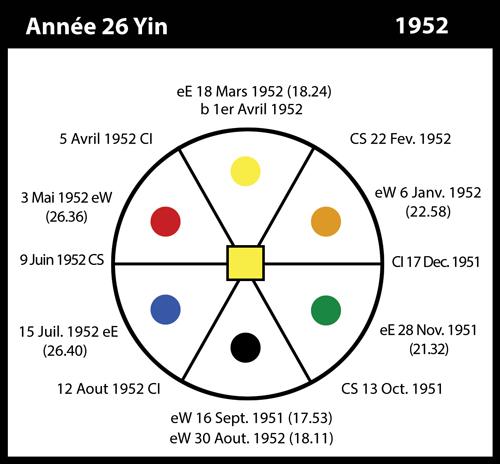 26-1952-annee26-yin